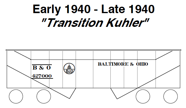 Transition Kuhler